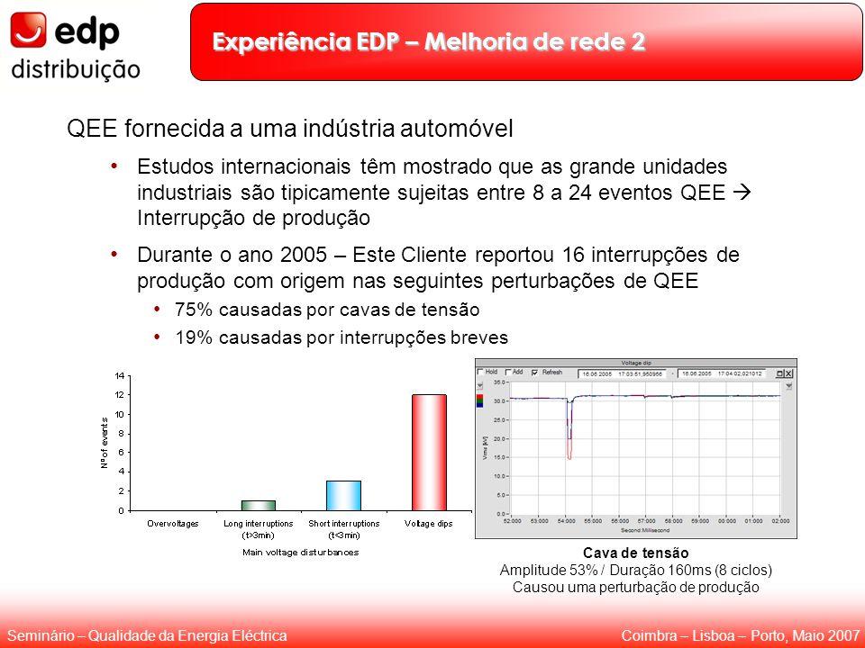 Coimbra – Lisboa – Porto, Maio 2007Seminário – Qualidade da Energia Eléctrica Experiência EDP – Melhoria de rede 2 QEE fornecida a uma indústria autom