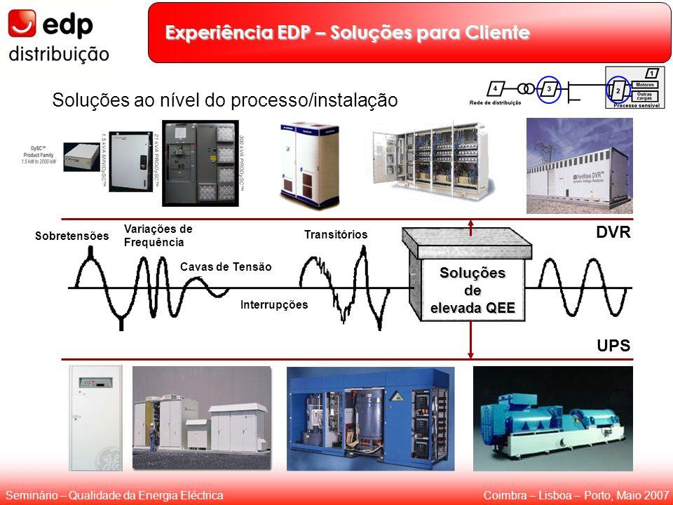 Coimbra – Lisboa – Porto, Maio 2007Seminário – Qualidade da Energia Eléctrica Experiência EDP – Soluções para Cliente Soluções ao nível do processo/in
