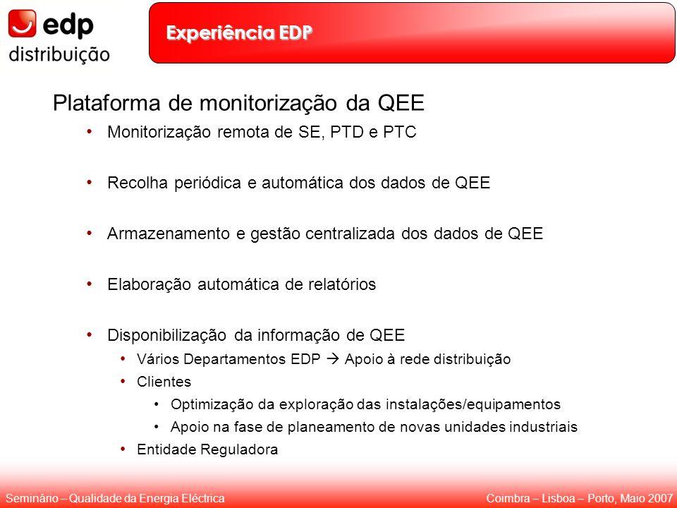 Coimbra – Lisboa – Porto, Maio 2007Seminário – Qualidade da Energia Eléctrica Experiência EDP Plataforma de monitorização da QEE Monitorização remota