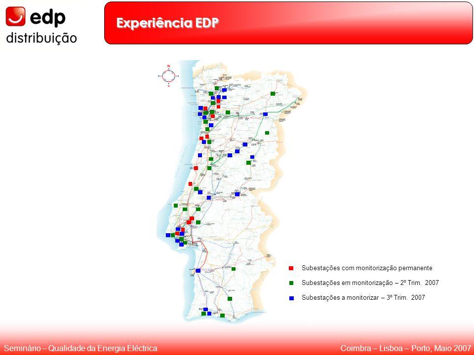 Coimbra – Lisboa – Porto, Maio 2007Seminário – Qualidade da Energia Eléctrica Experiência EDP Subestações com monitorização permanente Subestações em