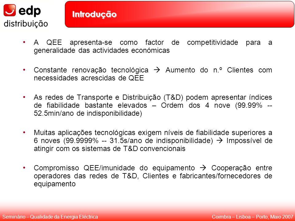 Coimbra – Lisboa – Porto, Maio 2007Seminário – Qualidade da Energia Eléctrica Introdução A QEE apresenta-se como factor de competitividade para a gene