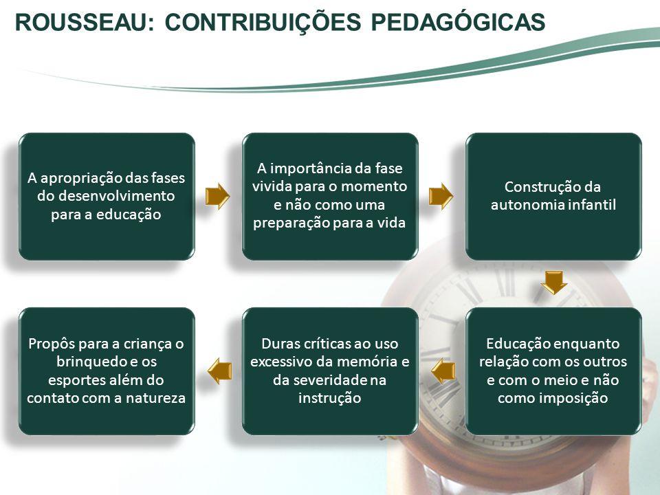 ROUSSEAU: CONTRIBUIÇÕES PEDAGÓGICAS A apropriação das fases do desenvolvimento para a educação A importância da fase vivida para o momento e não como