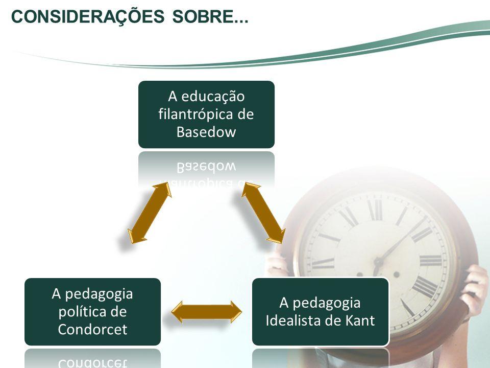 CONSIDERAÇÕES SOBRE... A educação filantrópica de Basedow A pedagogia Idealista de Kant A pedagogia política de Condorcet