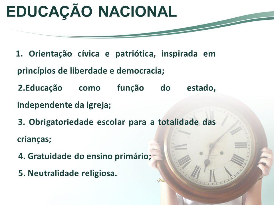 EDUCAÇÃO NACIONAL 1. Orientação cívica e patriótica, inspirada em princípios de liberdade e democracia; 2.Educação como função do estado, independente