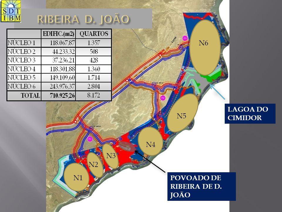 LAGOA DO CIMIDOR POVOADO DE RIBEIRA DE D. JOÃO N1 N2 N3 N4 N5 N6