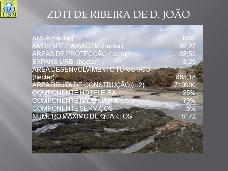 ZDTI DE RIBEIRA DE D. JOÃO AREA (hectar)1050 AMBIENTE/PAISAGEM (hectar)92,27 AREAS DE PROTECÇÃO (hectar)92,55 EXPANS URB (hectar)8,29 AREA DESENVOLVIM