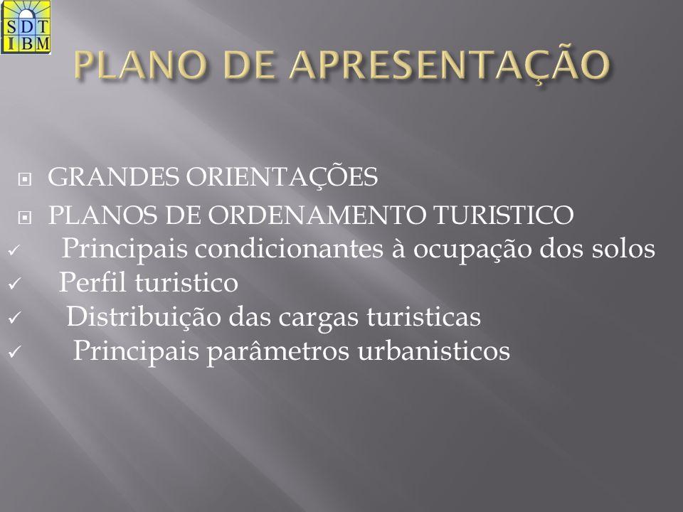  GRANDES ORIENTAÇÕES  PLANOS DE ORDENAMENTO TURISTICO Principais condicionantes à ocupação dos solos Perfil turistico Distribuição das cargas turist