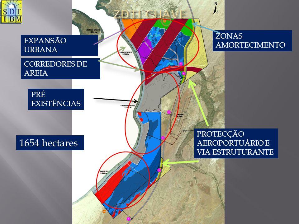 EXPANSÃO URBANA CORREDORES DE AREIA PRÉ EXISTÊNCIAS PROTECÇÃO AEROPORTUÁRIO E VIA ESTRUTURANTE ZONAS AMORTECIMENTO 1654 hectares