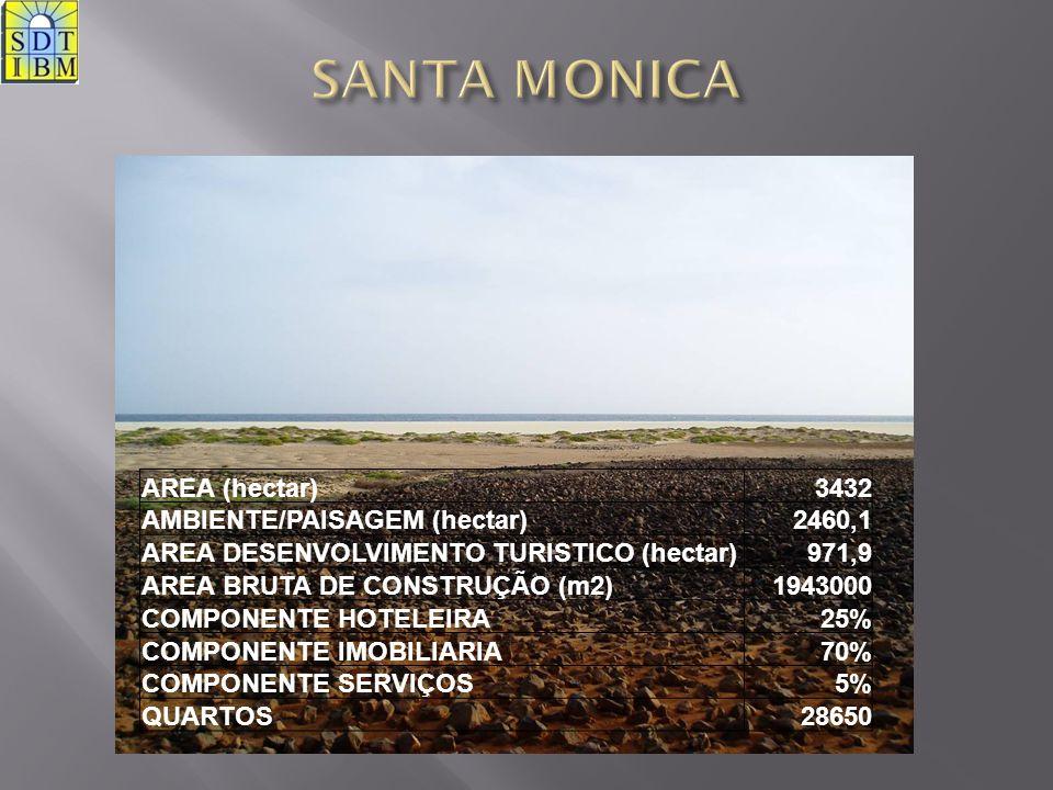 AREA (hectar)3432 AMBIENTE/PAISAGEM (hectar)2460,1 AREA DESENVOLVIMENTO TURISTICO (hectar)971,9 AREA BRUTA DE CONSTRUÇÃO (m2)1943000 COMPONENTE HOTELE