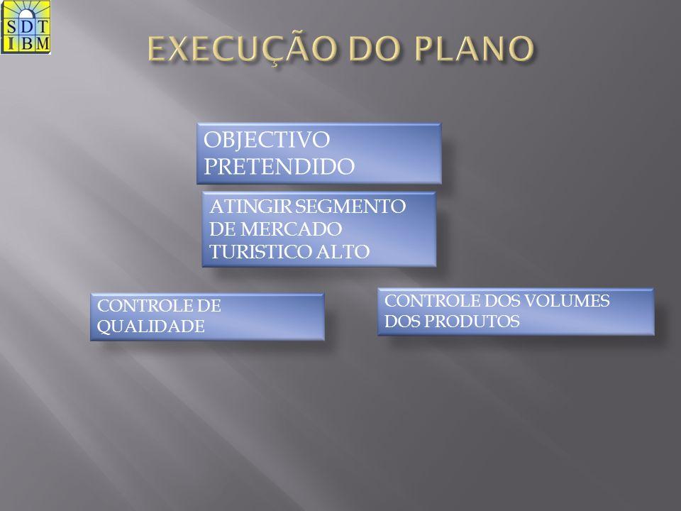 OBJECTIVO PRETENDIDO ATINGIR SEGMENTO DE MERCADO TURISTICO ALTO CONTROLE DE QUALIDADE CONTROLE DOS VOLUMES DOS PRODUTOS