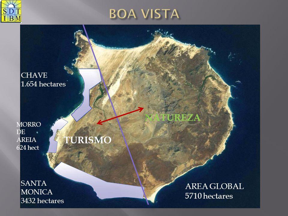 TURISMO NATUREZA CHAVE 1.654 hectares MORRO DE AREIA 624 hect SANTA MONICA 3432 hectares AREA GLOBAL 5710 hectares