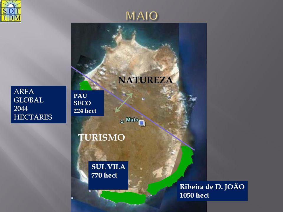 PAU SECO 224 hect SUL VILA 770 hect Ribeira de D. JOÃO 1050 hect TURISMO NATUREZA AREA GLOBAL 2044 HECTARES