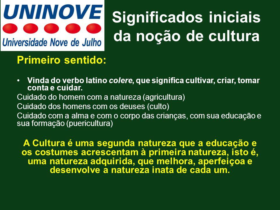 Significados iniciais da noção de cultura Primeiro sentido: Vinda do verbo latino colere, que significa cultivar, criar, tomar conta e cuidar. Cuidado