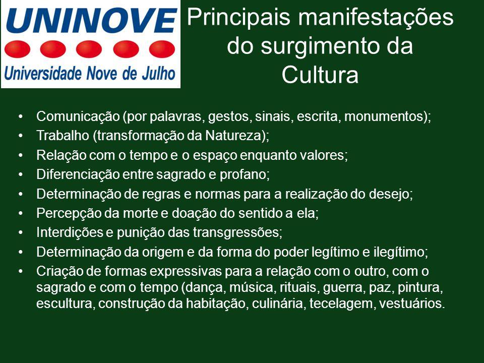 Principais manifestações do surgimento da Cultura Comunicação (por palavras, gestos, sinais, escrita, monumentos); Trabalho (transformação da Natureza