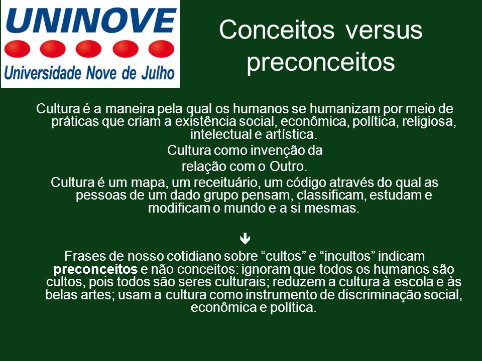 Conceitos versus preconceitos Cultura é a maneira pela qual os humanos se humanizam por meio de práticas que criam a existência social, econômica, pol