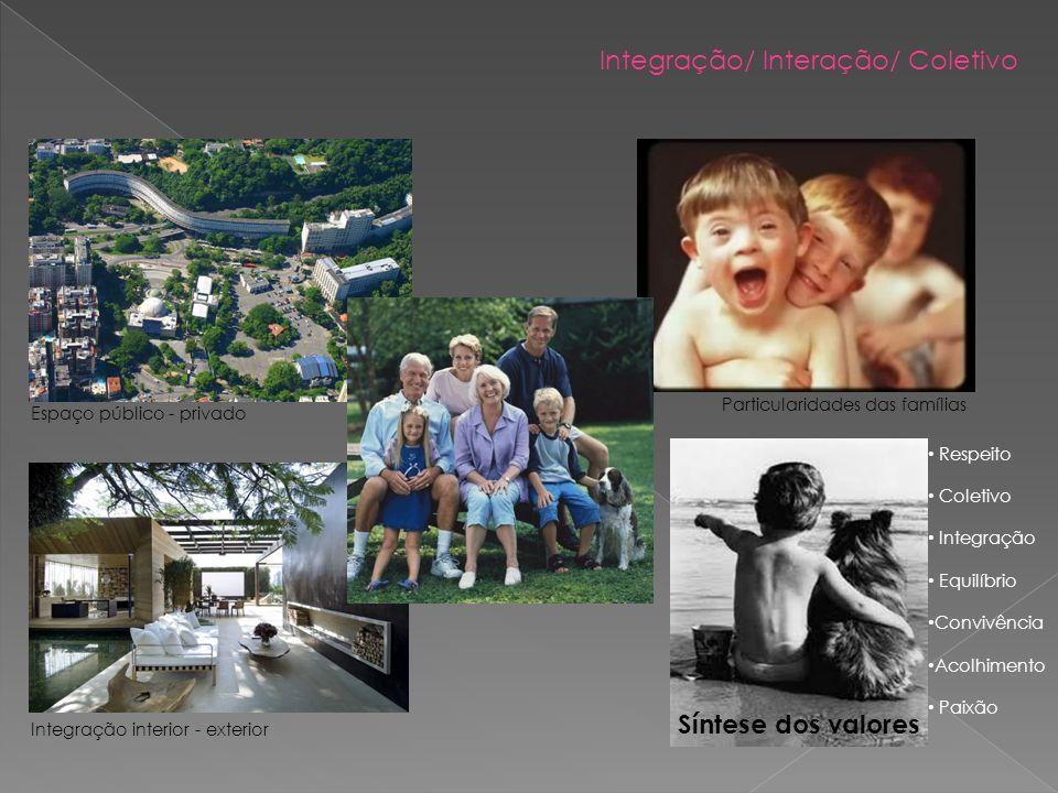 Integração/ Interação/ Coletivo Espaço público - privado Integração interior - exterior Particularidades das famílias Síntese dos valores Respeito Coletivo Integração Equilíbrio Convivência Acolhimento Paixão