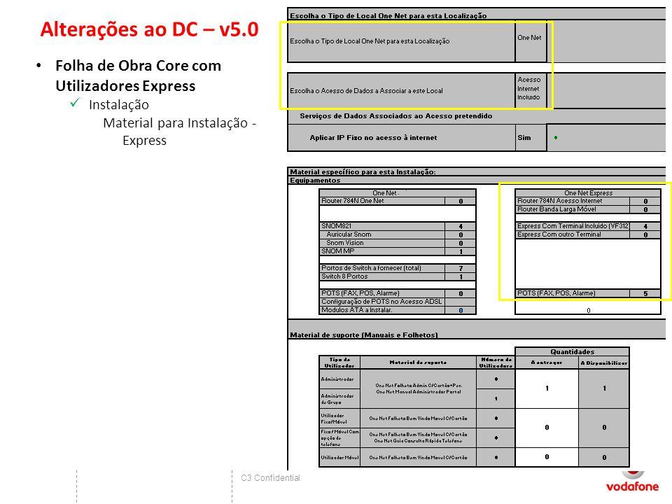 C3 Confidential Alterações ao DC – v5.0 Folha de Obra Core com Utilizadores Express Instalação Material para Instalação - Express