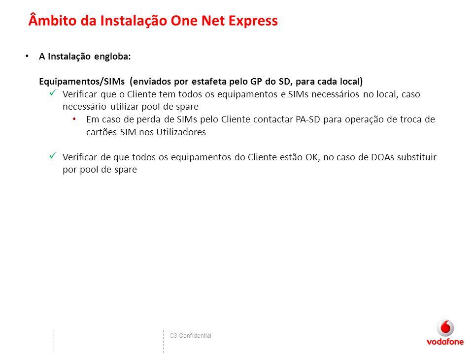 C3 Confidential Âmbito da Instalação One Net Express A Instalação engloba: Voz Instalar cartões SIM nos telefones VDF312, e colocar o respectivo SIM/SFT no posto fixo de cada Utilizador individual (tabela de SIM/SFT/Utilizador providenciada pelo PA-SD e enviada ao Cliente por e-mail) SD anexa a WO a tabela com o mapeamento entre o MSISDN e o cartão SIM de cada Utilizador Verificar a possibilidade de efectuar chamadas com cobertura indoor em cada posto fixo de Utilizador Express com Telefone Fixo VDF312 (com/sem rede) Se algum local fixo de Utilizador sem rede, reportar a PA-SD Verificar a correcta funcionalidade do serviço com numeração nativa (a portabilidade irá ocorrer posteriormente após OK da Instalação) Inserir resultados na Folha de Obra de Instalação, para cada Utilizador fixo
