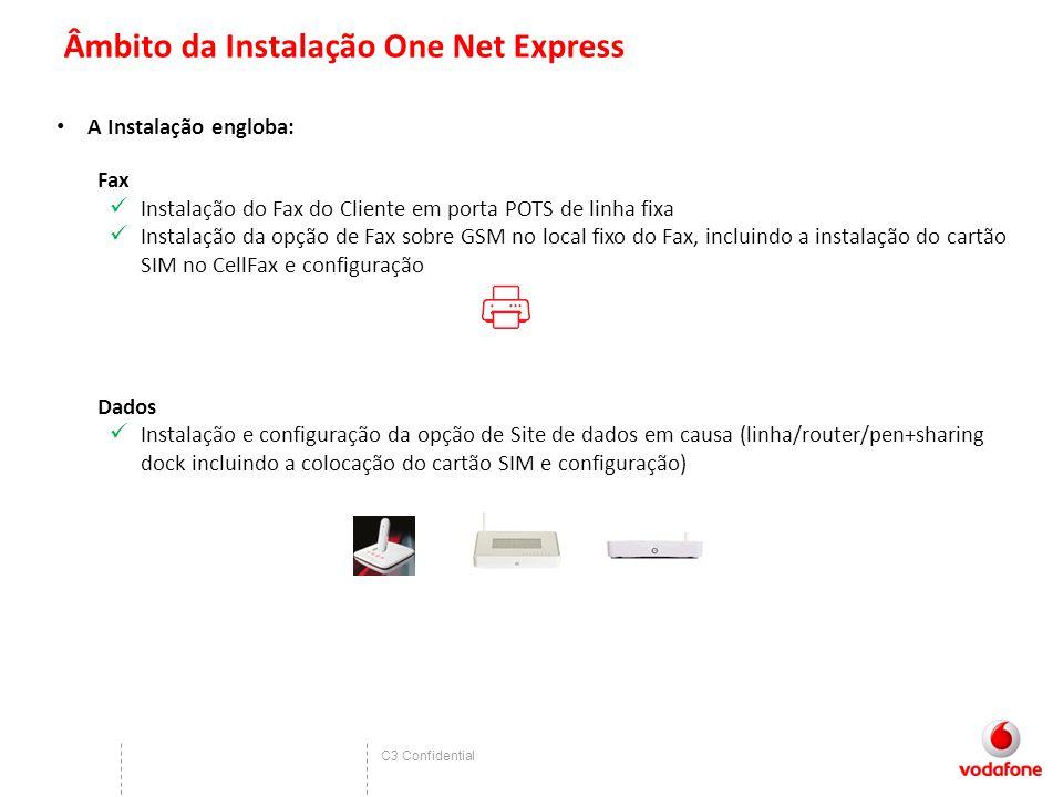 C3 Confidential Âmbito da Instalação One Net Express A Instalação engloba: Fax Instalação do Fax do Cliente em porta POTS de linha fixa Instalação da