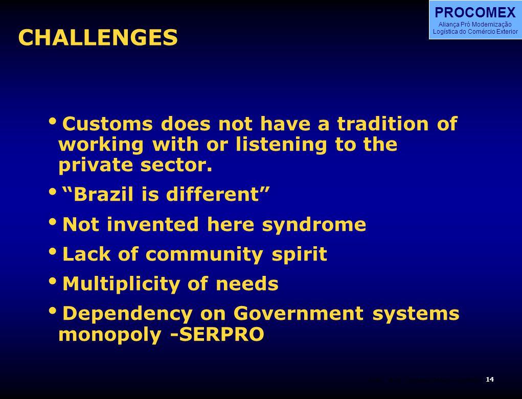 14 BOS PROCOMEX Aliança Pró Modernização Logística do Comércio Exterior BOS 14 Customs Reform CLADEC4 CHALLENGES  Customs does not have a tradition of working with or listening to the private sector.