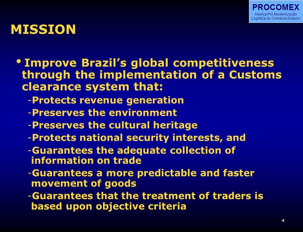 25 BOS PROCOMEX Aliança Pró Modernização Logística do Comércio Exterior BOS 25 Customs Reform CLADEC4