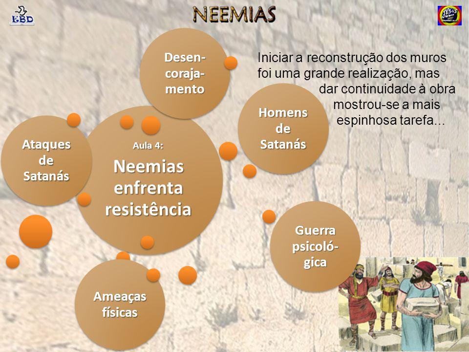 Aula 4: Neemias enfrenta resistência Ataques de Satanás Homens de Satanás Guerra psicoló- gica Ameaças físicas Desen- coraja- mento Iniciar a reconstr