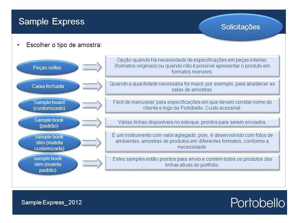 Quando a quantidade necessária for maior, por exemplo, para abastecer as salas de amostras. Sample Express Sample Express_ 2012 Solicitações Caixa fec