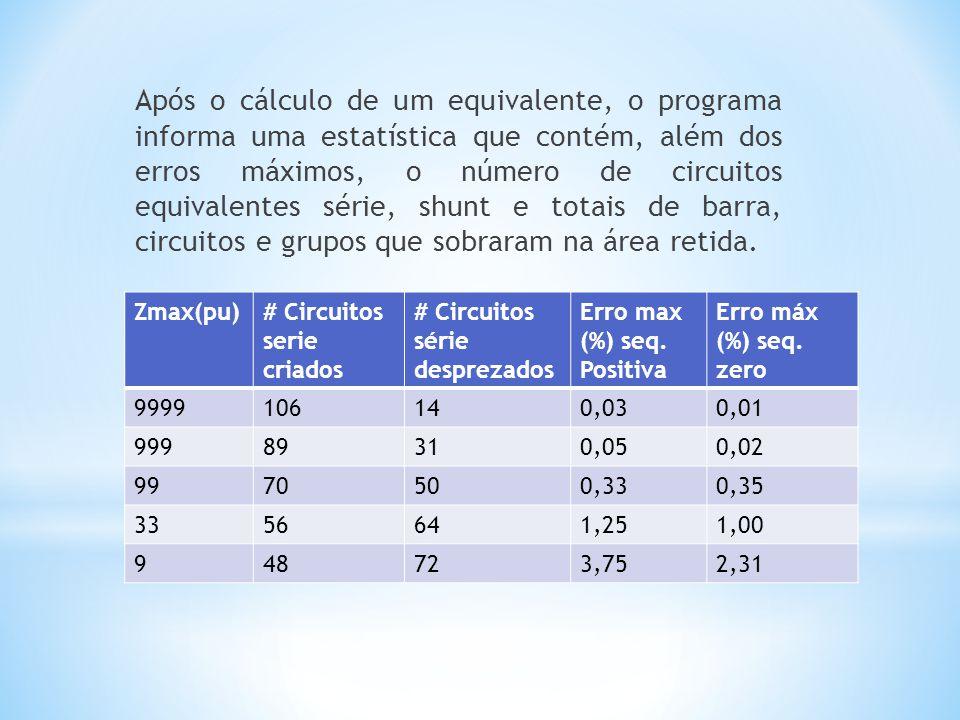 Após o cálculo de um equivalente, o programa informa uma estatística que contém, além dos erros máximos, o número de circuitos equivalentes série, shu