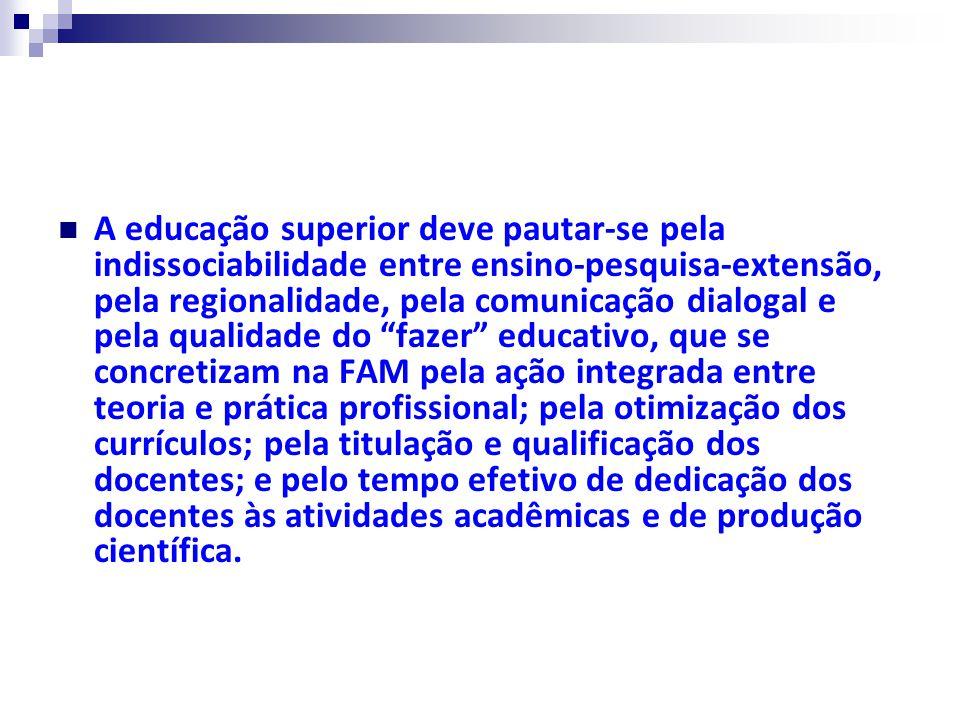 A educação superior deve pautar-se pela indissociabilidade entre ensino-pesquisa-extensão, pela regionalidade, pela comunicação dialogal e pela qualid