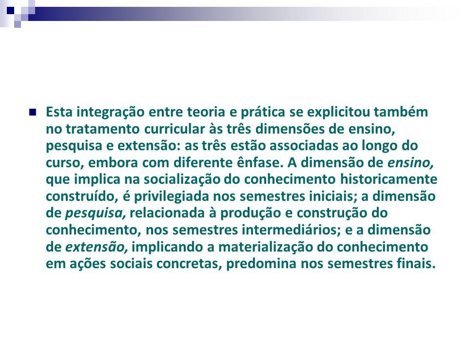 Esta integração entre teoria e prática se explicitou também no tratamento curricular às três dimensões de ensino, pesquisa e extensão: as três estão a