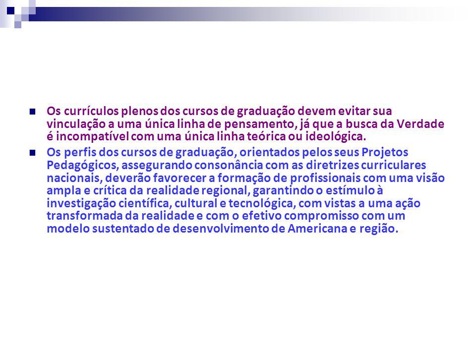 Formação da coordenadora A profa Dra.