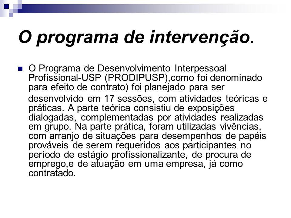 O programa de intervenção. O Programa de Desenvolvimento Interpessoal Profissional-USP (PRODIPUSP),como foi denominado para efeito de contrato) foi pl