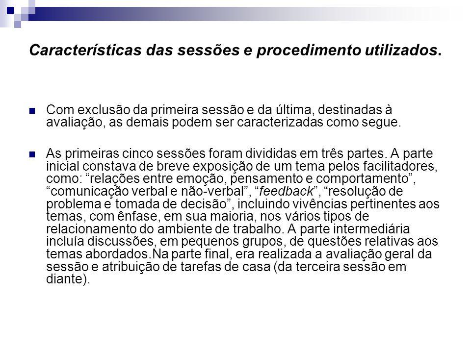 Características das sessões e procedimento utilizados. Com exclusão da primeira sessão e da última, destinadas à avaliação, as demais podem ser caract