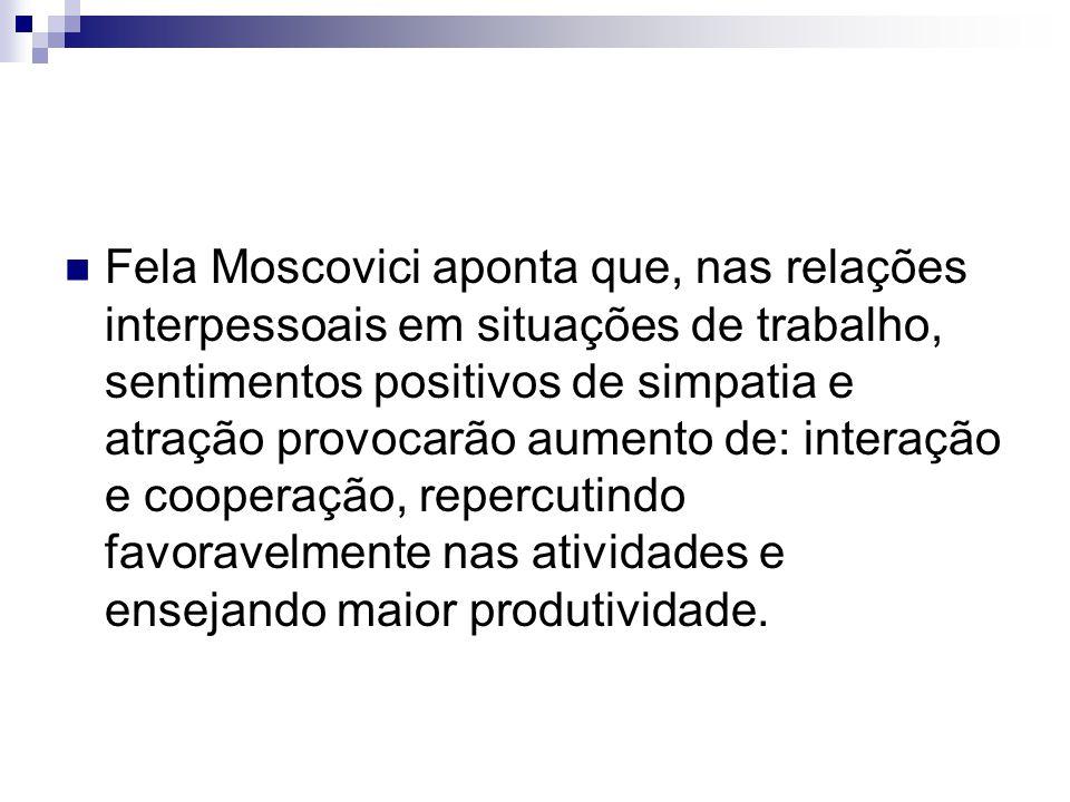 Fela Moscovici aponta que, nas relações interpessoais em situações de trabalho, sentimentos positivos de simpatia e atração provocarão aumento de: int