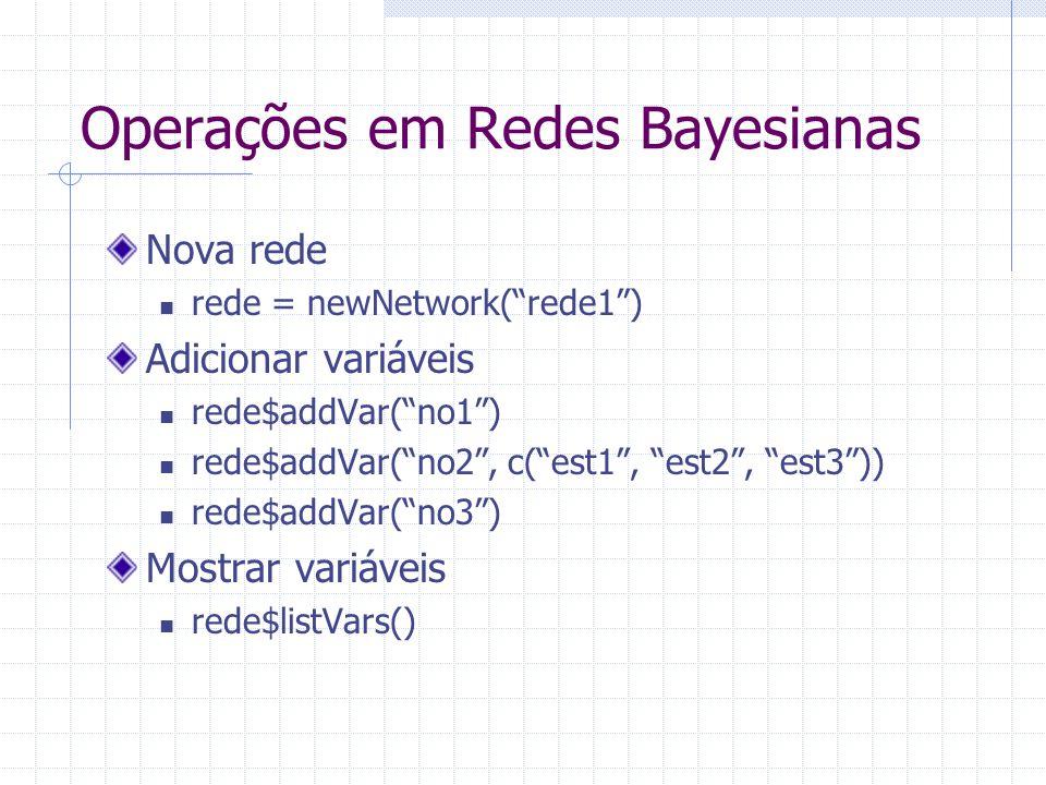 """Operações em Redes Bayesianas Nova rede rede = newNetwork(""""rede1"""") Adicionar variáveis rede$addVar(""""no1"""") rede$addVar(""""no2"""", c(""""est1"""", """"est2"""", """"est3"""")"""