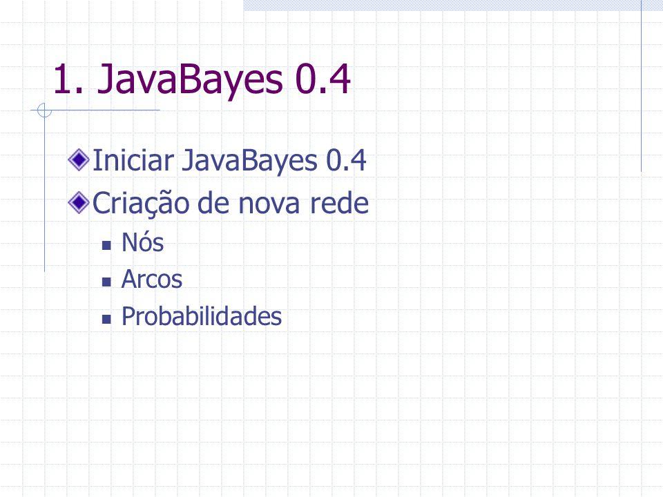 1. JavaBayes 0.4 Iniciar JavaBayes 0.4 Criação de nova rede Nós Arcos Probabilidades
