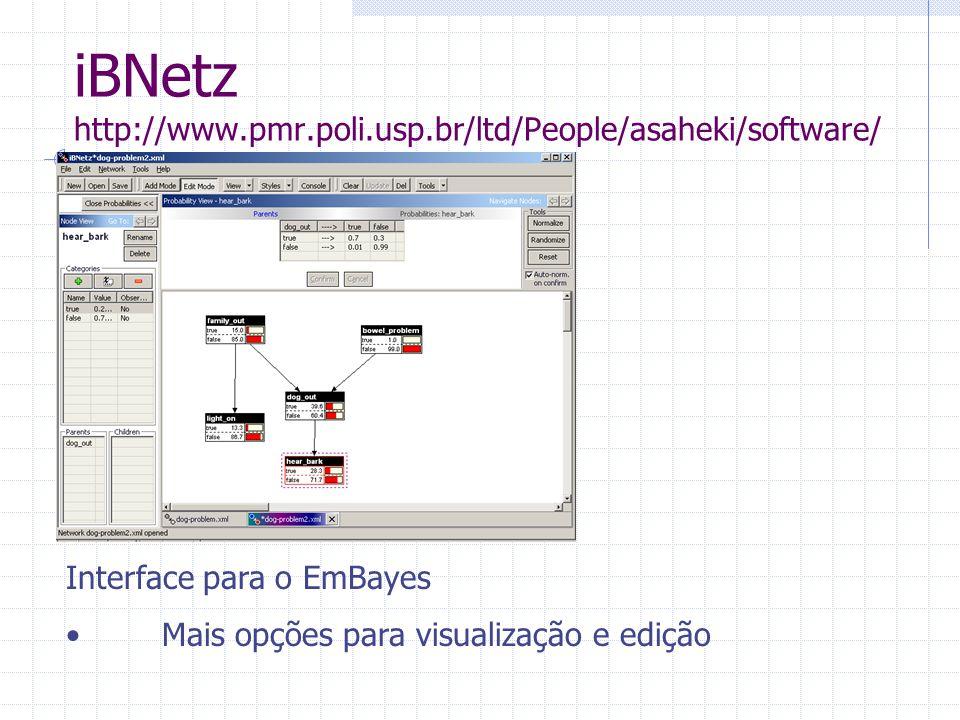 iBNetz http://www.pmr.poli.usp.br/ltd/People/asaheki/software/ Interface para o EmBayes Mais opções para visualização e edição