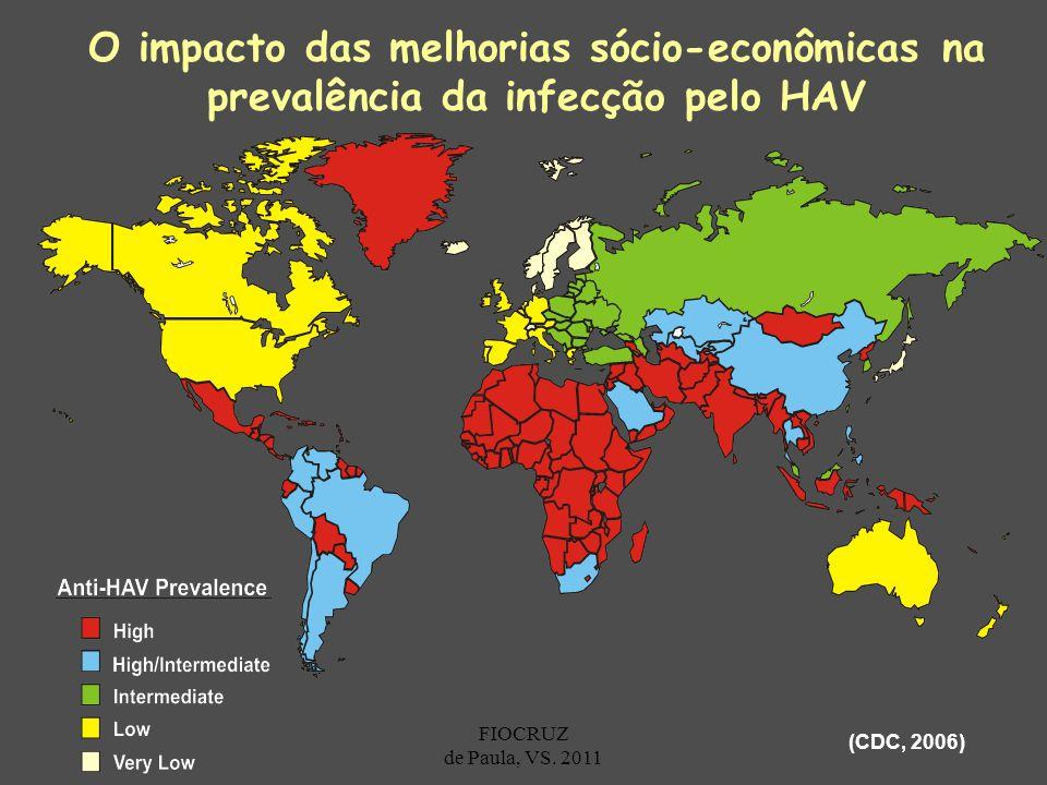 O impacto das melhorias sócio-econômicas na prevalência da infecção pelo HAV (CDC, 2006) FIOCRUZ de Paula, VS. 2011