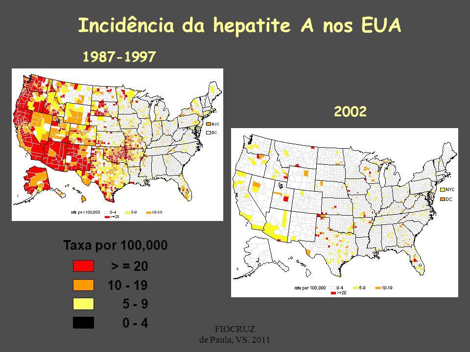 Incidência da hepatite A nos EUA 2002 1987-1997 > = 20 10 - 19 5 - 9 0 - 4 Taxa por 100,000 FIOCRUZ de Paula, VS. 2011