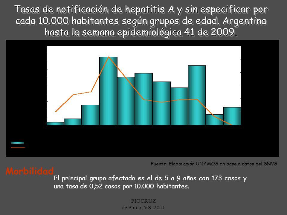 El principal grupo afectado es el de 5 a 9 años con 173 casos y una tasa de 0,52 casos por 10.000 habitantes. Fuente: Elaboración UNAMOS en base a dat
