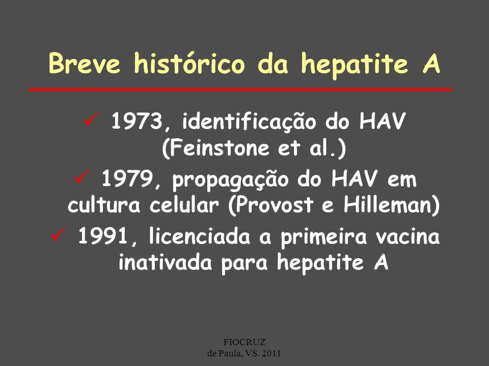Breve histórico da hepatite A 1973, identificação do HAV (Feinstone et al.) 1979, propagação do HAV em cultura celular (Provost e Hilleman) 1991, lice