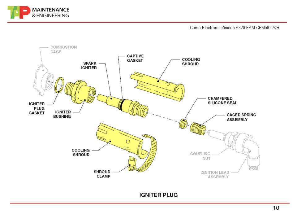 Curso Electromecânicos A320 FAM CFM56-5A/B 10