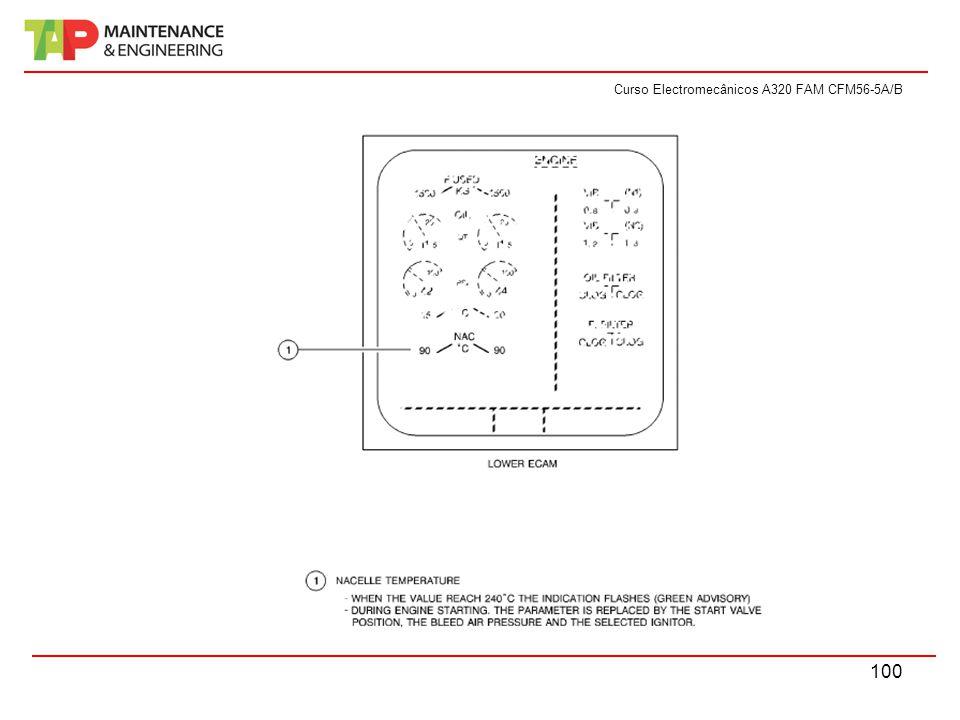 Curso Electromecânicos A320 FAM CFM56-5A/B 100