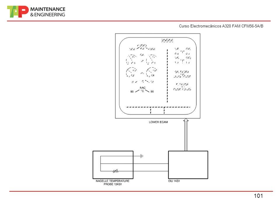 Curso Electromecânicos A320 FAM CFM56-5A/B 101