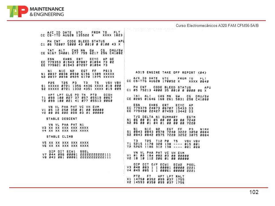 Curso Electromecânicos A320 FAM CFM56-5A/B 102