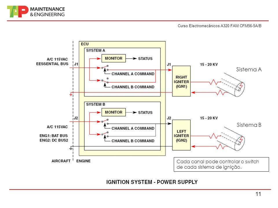 Curso Electromecânicos A320 FAM CFM56-5A/B 11 Cada canal pode controlar o switch de cada sistema de ignição. Sistema A Sistema B