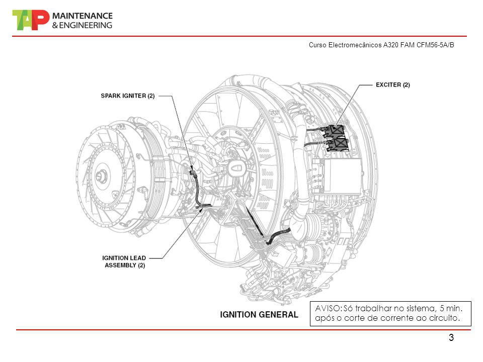 Curso Electromecânicos A320 FAM CFM56-5A/B 4 IGNITION AND STARTING SYSTEM The ignition system provides the electrical spark needed to start or continue engine combustion.