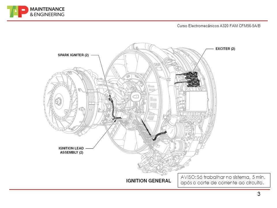 Curso Electromecânicos A320 FAM CFM56-5A/B 3 AVISO: Só trabalhar no sistema, 5 min. após o corte de corrente ao circuito.