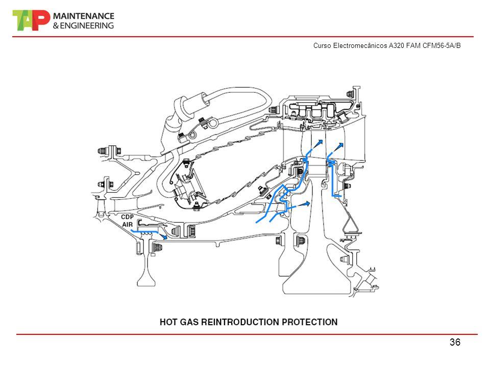 Curso Electromecânicos A320 FAM CFM56-5A/B 36
