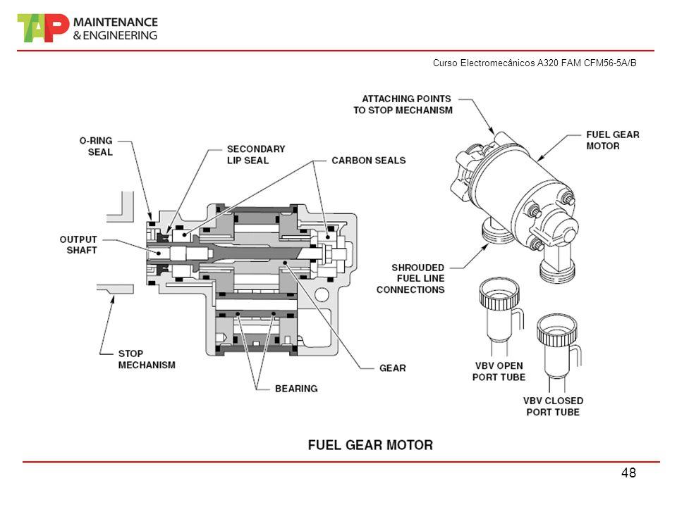 Curso Electromecânicos A320 FAM CFM56-5A/B 48